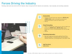 Competitor Analysis Forces Driving The Industry Ppt Slides Information PDF