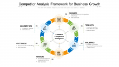 Competitor Analysis Framework For Business Growth Ppt PowerPoint Presentation File Design Inspiration PDF