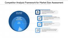 Competitor Analysis Framework For Market Size Assessment Ppt PowerPoint Presentation Inspiration Skills PDF