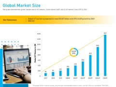 Competitor Analysis Global Market Size Ppt Model Example Topics PDF