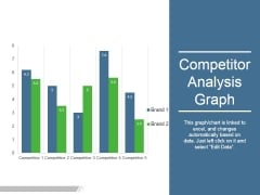 Competitor Analysis Graph Ppt PowerPoint Presentation Graphics