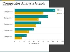 Competitor Analysis Graph Ppt PowerPoint Presentation Outline