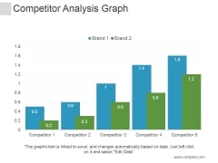 Competitor Analysis Graph Ppt PowerPoint Presentation Styles