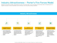 Competitor Analysis Industry Attractiveness Porters Five Forces Model Ppt Portfolio Styles PDF