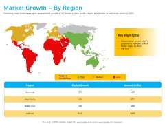 Competitor Analysis Market Growth By Region Ppt Pictures Introduction PDF