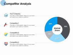 Competitor Analysis Market Ppt PowerPoint Presentation Portfolio Format