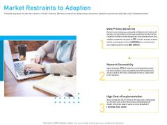 Competitor Analysis Market Restraints To Adoption Ppt Summary Icons PDF
