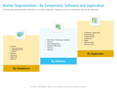 Competitor Analysis Market Segmentation By Component Software And Application Ppt Professional Rules PDF