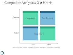 Competitor Analysis Matrix Ppt PowerPoint Presentation Slides