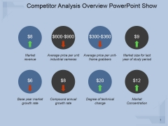 Competitor Analysis Overview Ppt PowerPoint Presentation Images