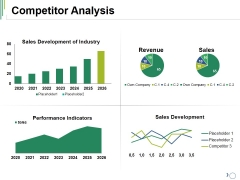 Competitor Analysis Ppt PowerPoint Presentation File Influencers