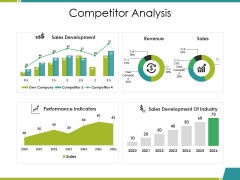 Competitor Analysis Ppt PowerPoint Presentation Inspiration Ideas