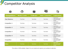 Competitor Analysis Ppt PowerPoint Presentation Layouts Designs