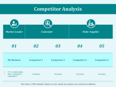 Competitor Analysis Ppt PowerPoint Presentation Layouts Inspiration