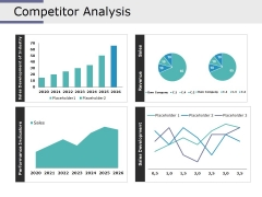 Competitor Analysis Ppt PowerPoint Presentation Model Show