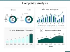 Competitor Analysis Ppt PowerPoint Presentation Model Visual Aids
