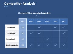 Competitor Analysis Ppt PowerPoint Presentation Outline Portfolio
