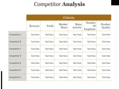 Competitor Analysis Ppt PowerPoint Presentation Outline Rules