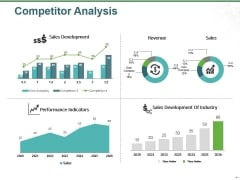 Competitor Analysis Ppt PowerPoint Presentation Pictures Visuals