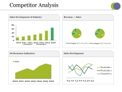 Competitor Analysis Ppt PowerPoint Presentation Samples