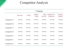Competitor Analysis Ppt PowerPoint Presentation Show Infographics