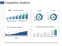 Competitor Analysis Ppt PowerPoint Presentation Slides Visuals