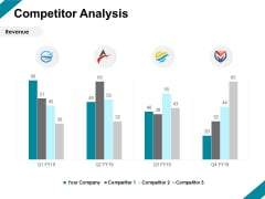 Competitor Analysis Ppt PowerPoint Presentation Summary Templates