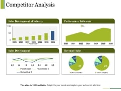 Competitor Analysis Ppt PowerPoint Presentation Visual Aids Model