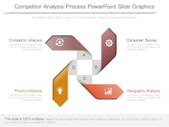 Competitor Analysis Process Powerpoint Slide Graphics