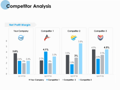 Competitor Analysis Profit Ppt PowerPoint Presentation Pictures Display