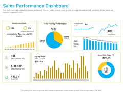 Competitor Analysis Sales Performance Dashboard Ppt Infographics Samples PDF