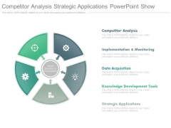 Competitor Analysis Strategic Applications Powerpoint Show
