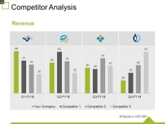 Competitor Analysis Template 1 Ppt PowerPoint Presentation File Grid