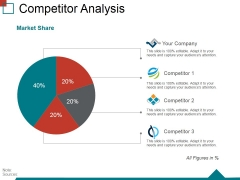Competitor Analysis Template 1 Ppt PowerPoint Presentation Layouts Background Images