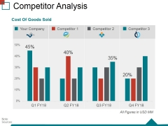 Competitor Analysis Template 2 Ppt PowerPoint Presentation File Picture
