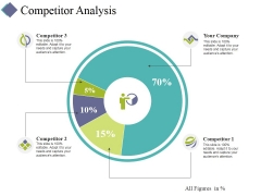 Competitor Analysis Template 2 Ppt PowerPoint Presentation Styles Background Designs