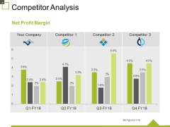 Competitor Analysis Template 4 Ppt PowerPoint Presentation Gallery Design Templates