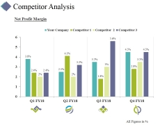 Competitor Analysis Template 4 Ppt PowerPoint Presentation Graphics