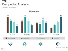 Competitor Analysis Template 4 Ppt PowerPoint Presentation Styles Visual Aids