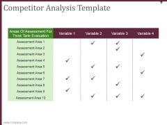 competitor analysis template ppt powerpoint presentation deck
