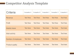 Competitor Analysis Template Ppt PowerPoint Presentation Example File