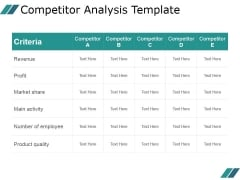 Competitor Analysis Template Ppt PowerPoint Presentation Model  Competitive Analysis Templates