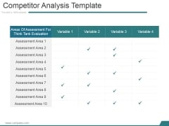 Competitor Analysis Template Ppt PowerPoint Presentation Slides