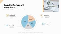 Competitor Analysis With Market Share Ppt Portfolio Introduction PDF