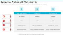 Competitor Analysis With Marketing Mix Guidelines PDF