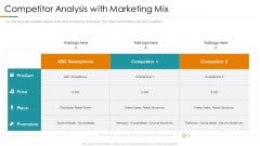 Competitor Analysis With Marketing Mix Ppt Professional Rules PDF
