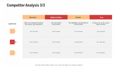 Competitor Assessment In Product Development Competitor Analysis Product Slides PDF