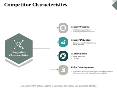 Competitor Characteristics Ppt PowerPoint Presentation Model Clipart Images