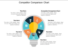 Competitor Comparison Chart Ppt Powerpoint Presentation Professional File Formats Cpb