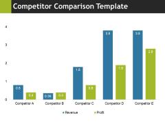 Competitor Comparison Template 1 Ppt PowerPoint Presentation Layouts Slide Portrait